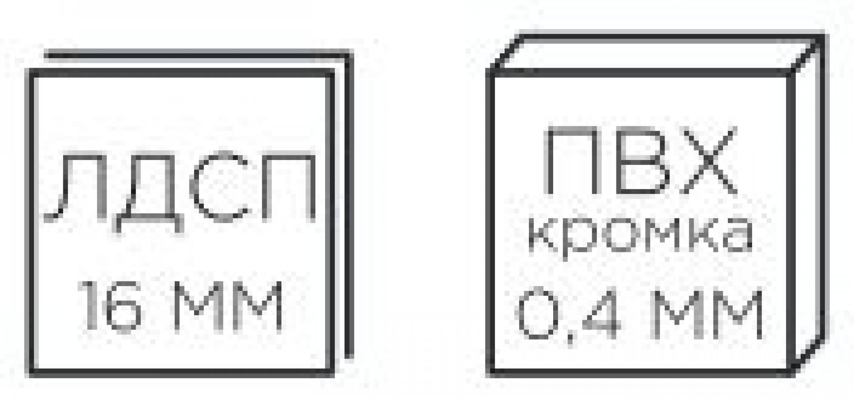 Молодежная Александрия. Комплект 1