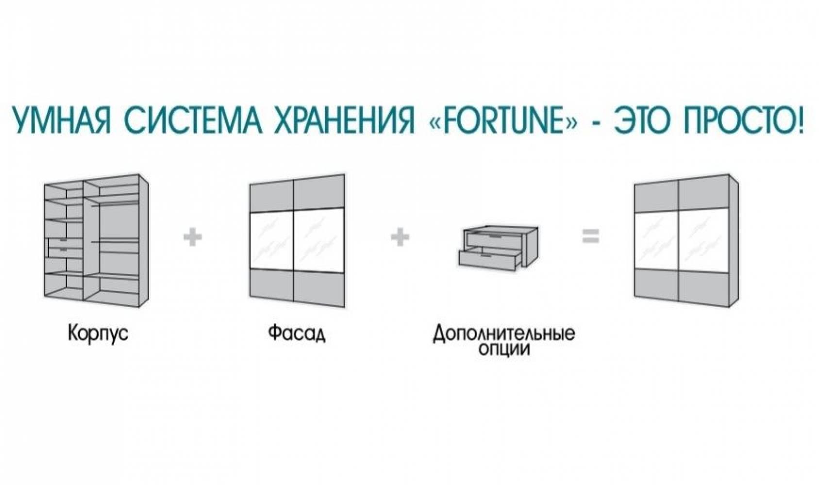 Шкаф Фортуна-18 (2400) 600/600/600/600
