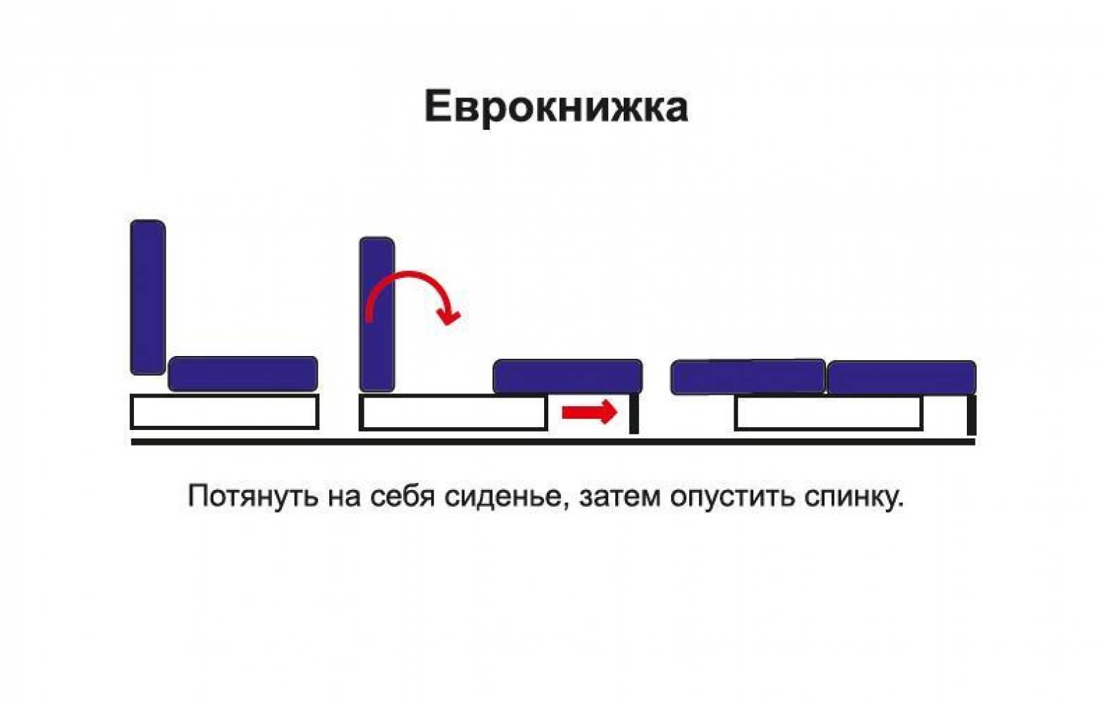Диван - кровать ФОРТУНА LUXE Олмеко